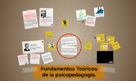 Copy of Fundamentos teóricos de la psicopedagogía.