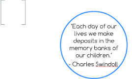 Each day of our lives we make deposits in the memory banks o
