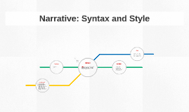 Narrative: Syntax and Stlye