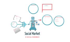 Energie 2.0 Social Market