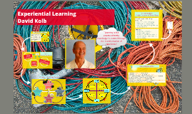 David Kolb's Experiential Learning Theory