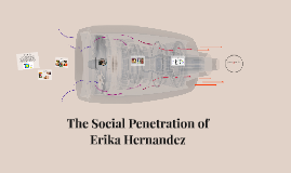 The Social Peneration of