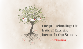 Unequal Schooling: The Issue of Race and Income in Our Schoo