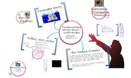 Psychoanalytic literary theory - background