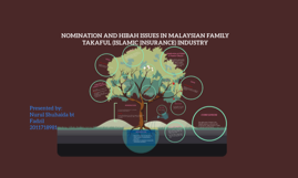 Copy of NOMINATION AND HIBAH ISSUES IN MALAYSIAN FAMILY TAKAFUL (ISL