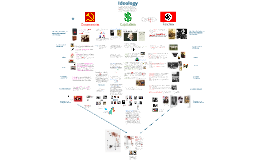 Copy of Ideology - Communism, Capitalism, and Fascism compared
