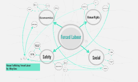 Human Trafficking: Forced Labour