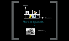 Matriz de fidelización