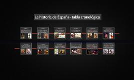 Copy of La historia de España- tabla cronológica