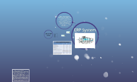 Copy of ERP System