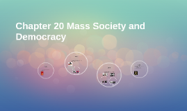 Chapter 20 Mass Society and Democracy
