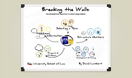 Copy of Breaking the Walls- Elon Law Capstone Project