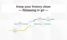Keep your history clean