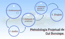 GUI BONSIEPE METODOLOGIA DOWNLOAD