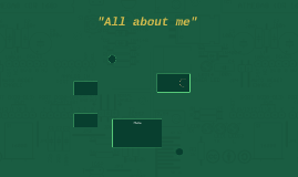 """""""All about me"""""""