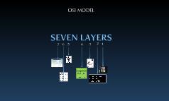 Copy of OSI MODEL