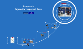 Copy of Cajero Corresponsal Rural
