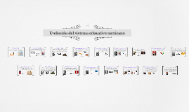 Copy of Evolución del sistema educativo mexicano