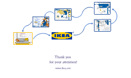 Copy of IKEA presentation