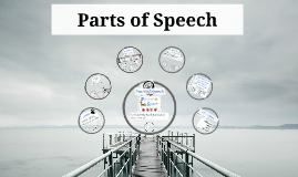 Copy of Parts of Speech