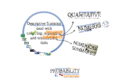 Techniques in Descriptive Statistics