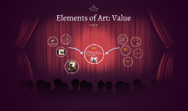 Elements of Art: Value