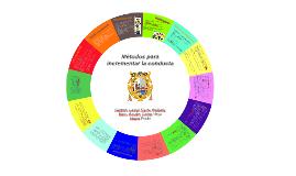 Copy of Métodos para incrementar la conducta