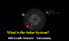 What is the Solar System?