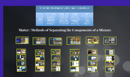 Matter : Methods of Separating the Components of a Mixture