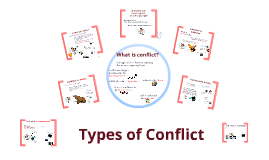 Copy of Types of Conflict