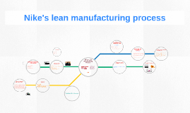 Copy of Nike's Lean Manufacturing Process