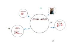 Strategia i systema