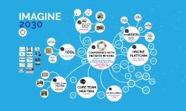IMAGINE2030 UNCT presentation