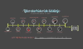 Copy of Litteraturhistorisk tidslinje