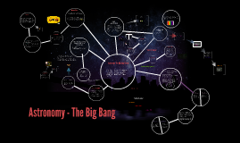 Copy of Astronomy- The Big Bang Theory