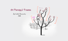 Art Therapy & Trauma