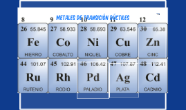 metales de trancicion ductiles by francisco torres on prezi - Tabla Periodica Metales Ductiles
