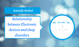 Copy of Relationship between electronic devices and sleep disorders