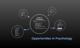 Opportunities in Psychology