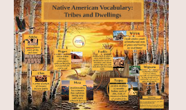 Native American Vocabulary: Tribes and Dwellings