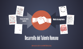 Copy of Desarrollo del Talento Humano