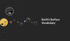 Earth's Surface Vocabulary