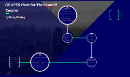 GRAPES chart for The Sasanid Empire