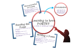 Learning to love Poetry