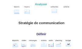Copy of Stratégie Média