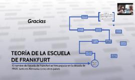 Copy of TEORÍA DE LA ESCUELA DE FRANKFURT