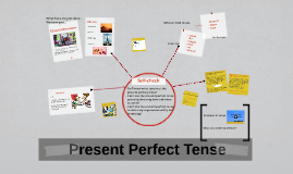 Copy of  Present Perfect Tense