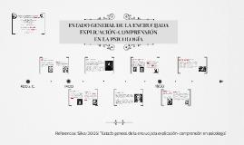 Copy of ESTADO GENERAL DE LA ENCRUCIJADA EXPLICACIÓN-COMPRENSIÓN EN LA PSICOLOGÍA