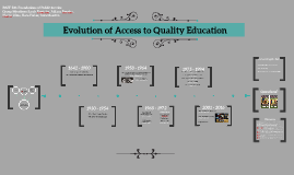 Evolution of Access to Quality Education