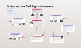 Sit-Ins and the Civil Rights Movement